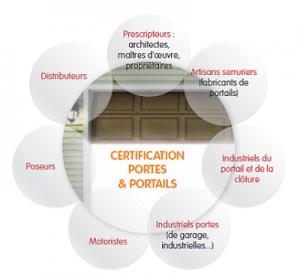 certification_portes_et_portails