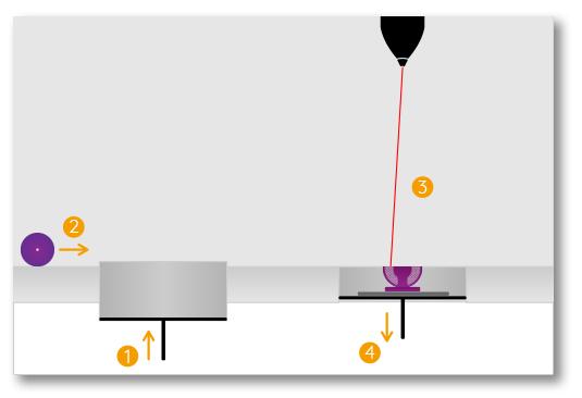fonctionnement d'une imprimante 3D de fusion laser sur lit de poudre