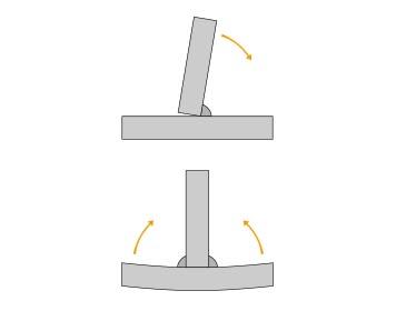 Une déformation angulaire entraîne une rotation de la pièce après un retrait transversal